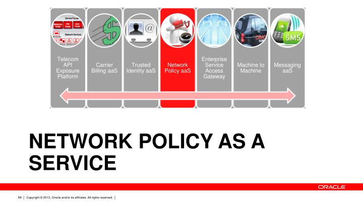 Network Policy as a service