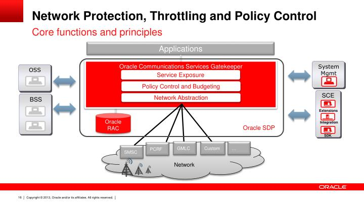 Network Protection, Throttling and Policy Control