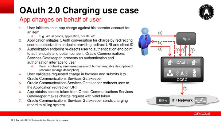 OAuth 2.0 Charging use case
