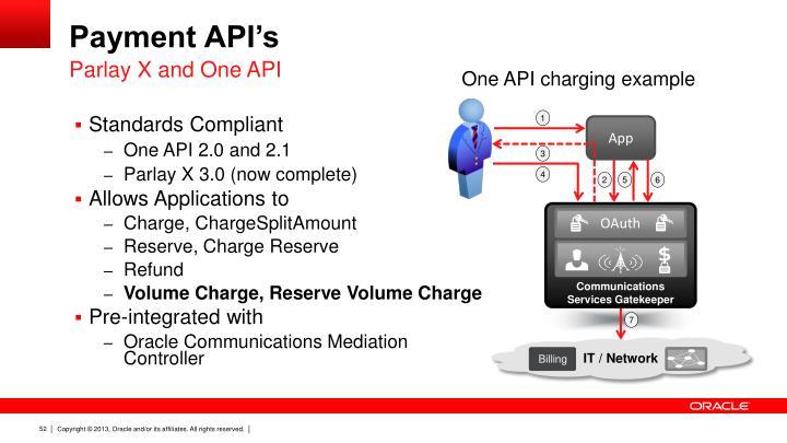Payment API's