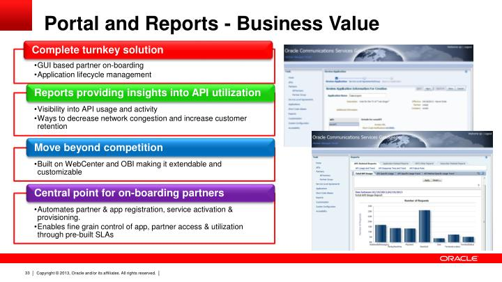 Portal and Reports - Business Value