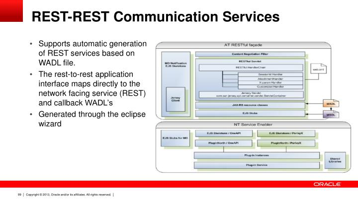 REST-REST Communication Services