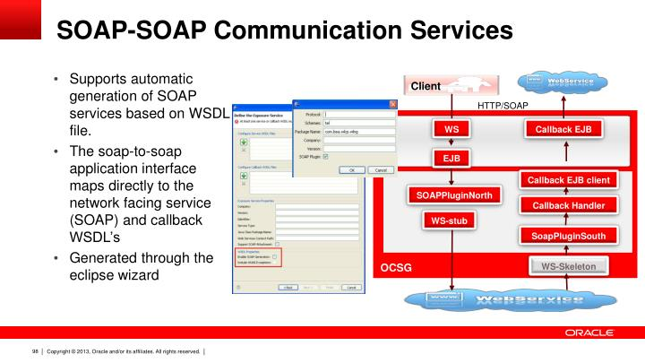 SOAP-SOAP Communication