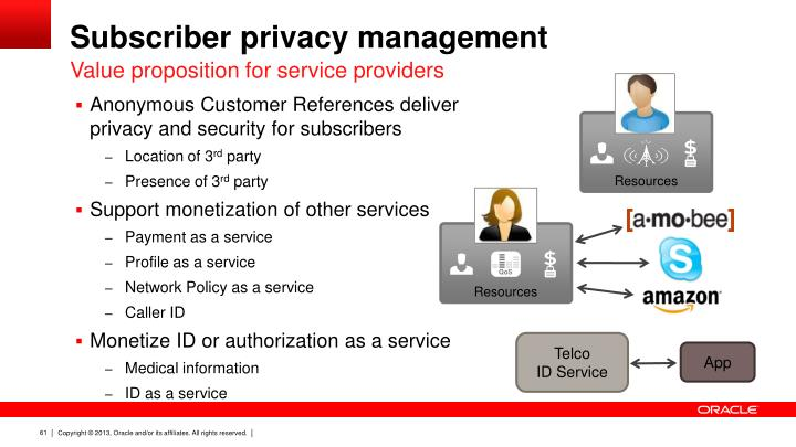 Subscriber privacy management