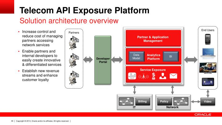 Telecom API Exposure Platform