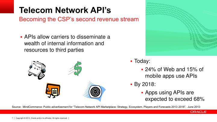Telecom Network API's