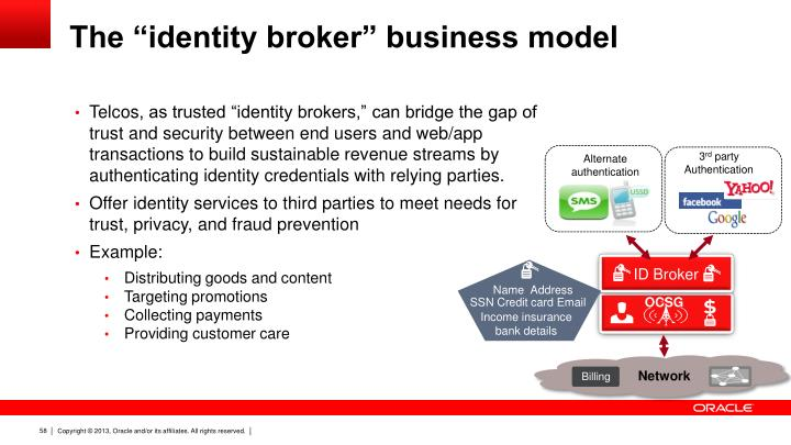 "The ""identity broker"" business model"