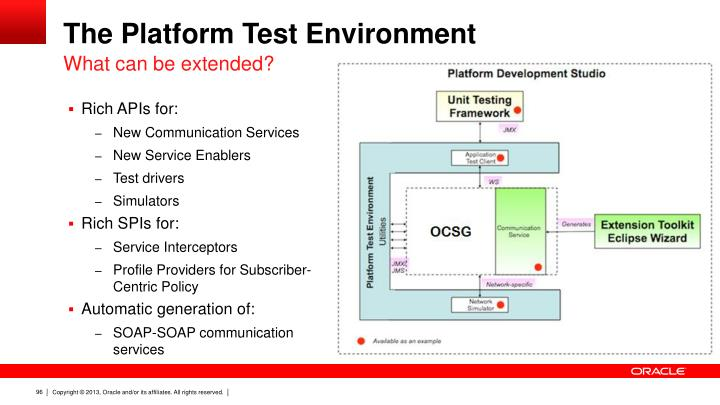 The Platform Test Environment