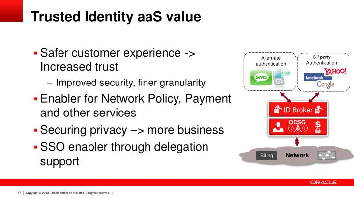 Trusted Identity aaS