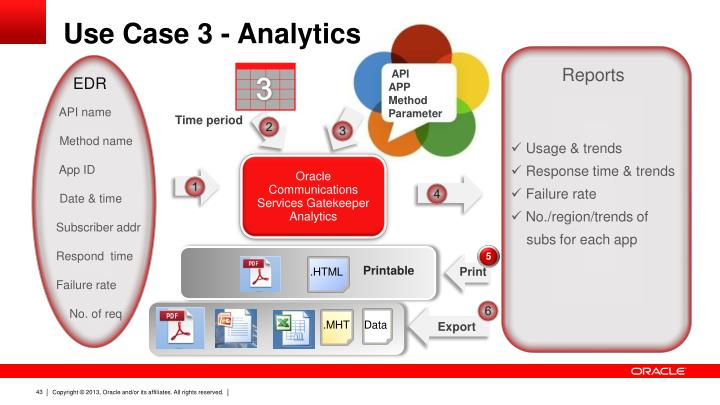Use Case 3 - Analytics