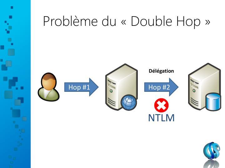 Problème du «Double Hop»