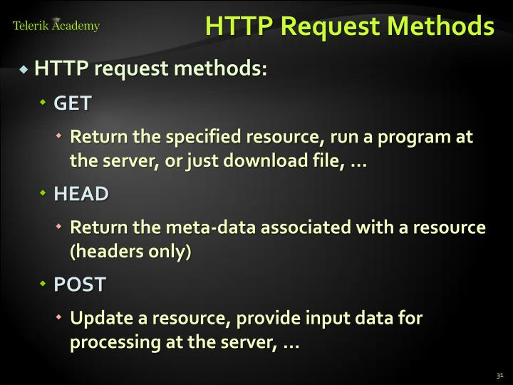 HTTP Request Methods
