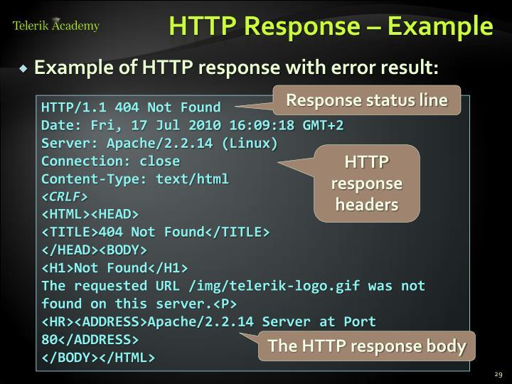 HTTP Response – Example