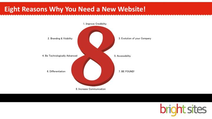 Eight Reasons Why You Need a New Website!