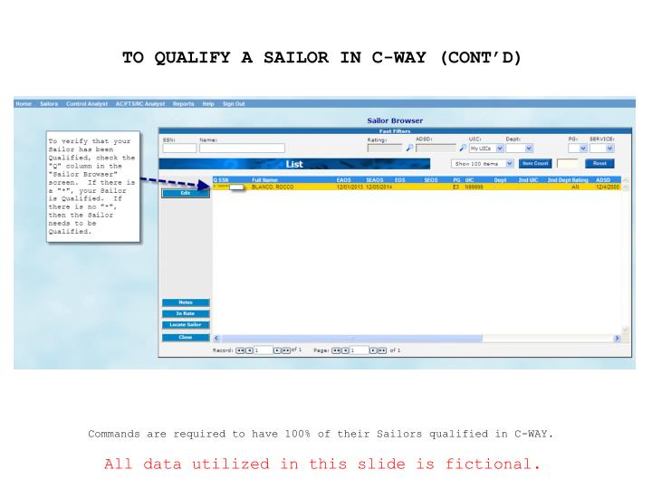 TO QUALIFY A SAILOR IN C-WAY (CONT'D)