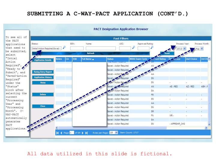 SUBMITTING A C-WAY-PACT APPLICATION (CONT'D.)