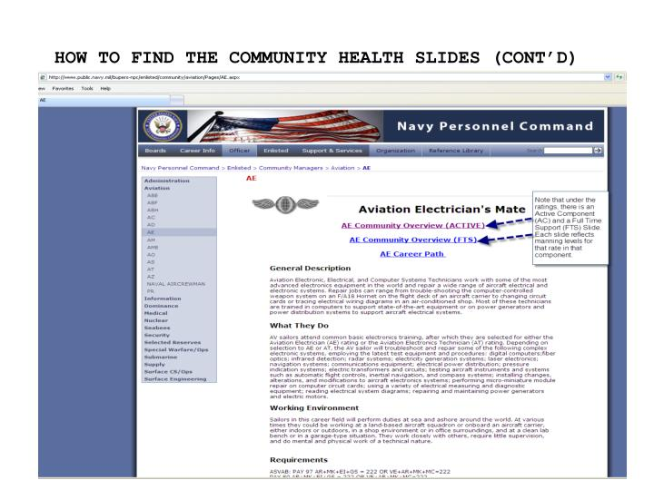 HOW TO FIND THE COMMUNITY HEALTH SLIDES (CONT'D)