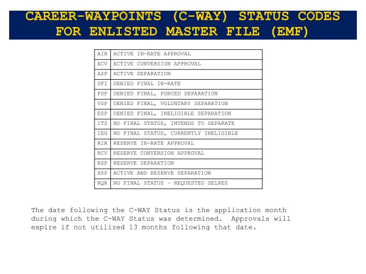 CAREER-WAYPOINTS (C-WAY) STATUS CODES FOR ENLISTED MASTER FILE (EMF)