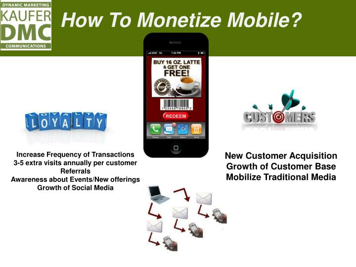 How To Monetize Mobile?