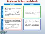 business personal goals