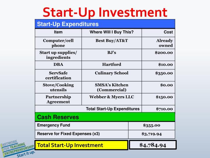 Start-Up Investment