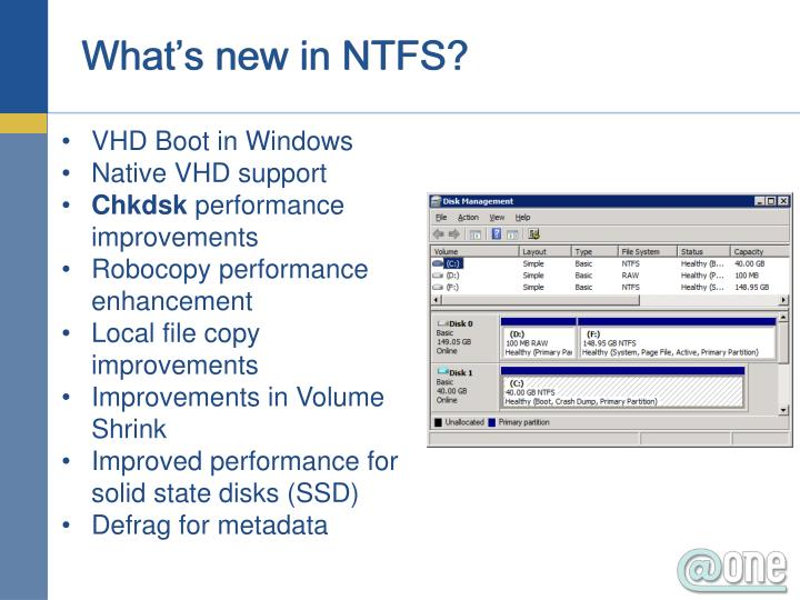 What's new in NTFS?