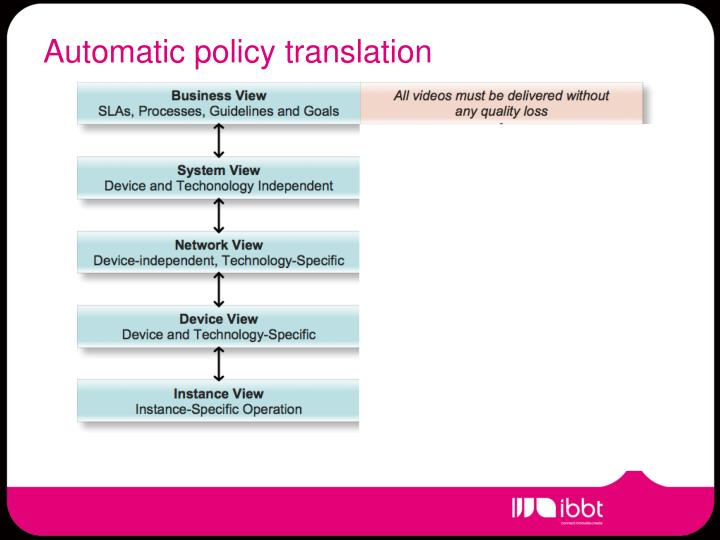 Automatic policy translation
