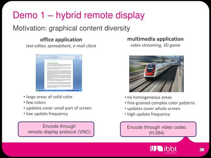 Demo 1 – hybrid remote display