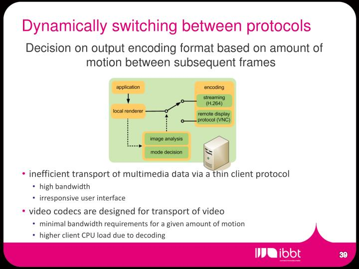 Dynamically switching between protocols
