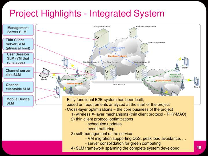 Project Highlights - Integrated System