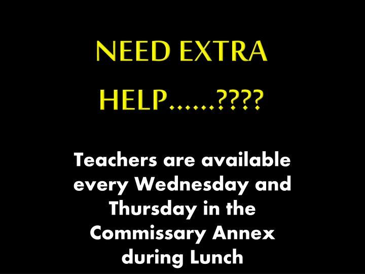 Need Extra Help……????