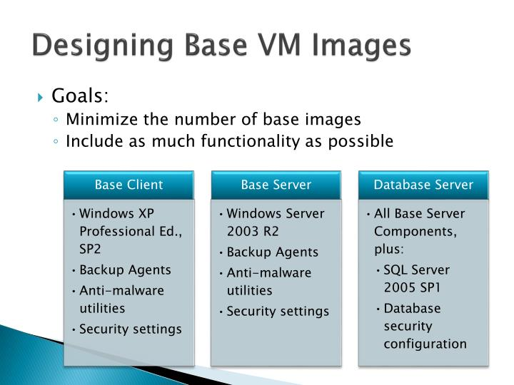 Designing Base VM Images