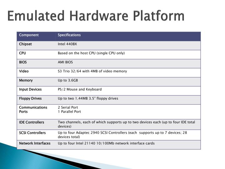 Emulated Hardware Platform