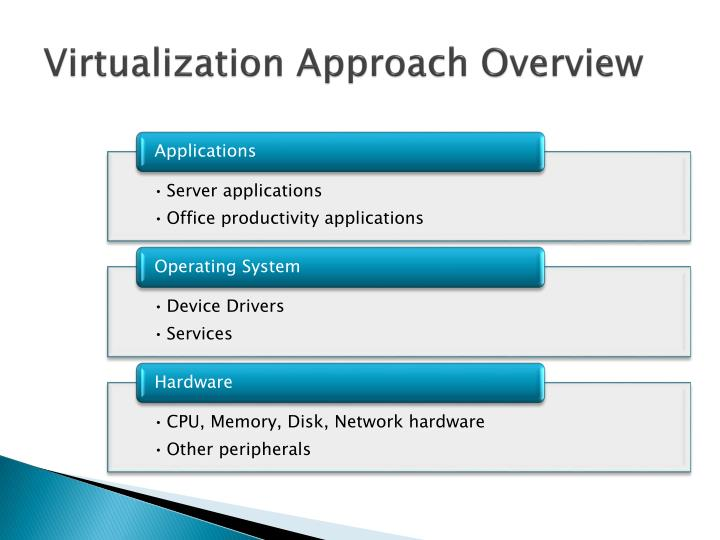 Virtualization Approach Overview