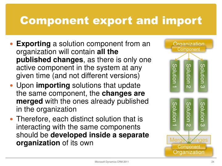 Component export and import