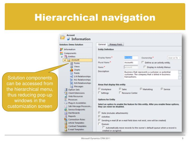 Hierarchical navigation
