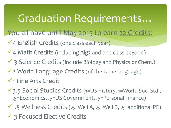Graduation Requirements…