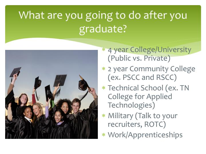 What are you going to do after you graduate?