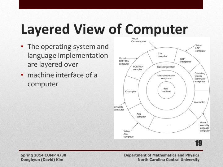 The operating system and language implementation are layered over