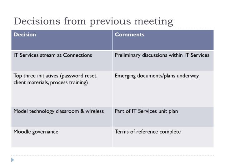 Decisions from previous meeting