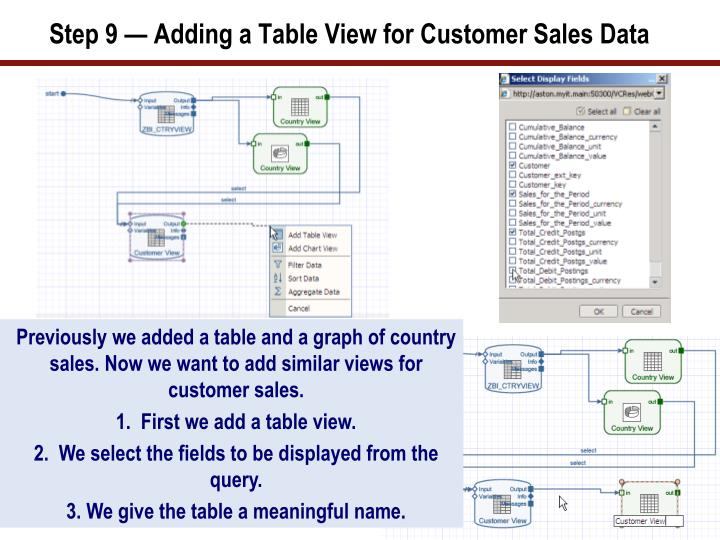 Step 9 — Adding a Table View for Customer Sales Data
