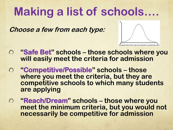 Making a list of schools….