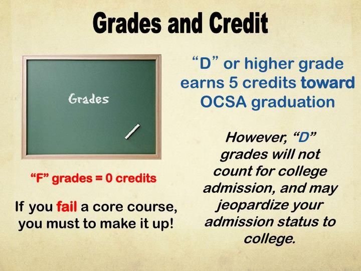 Grades and Credit