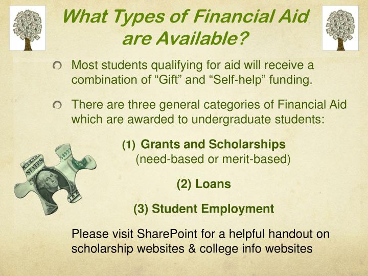 What Types of Financial Aid