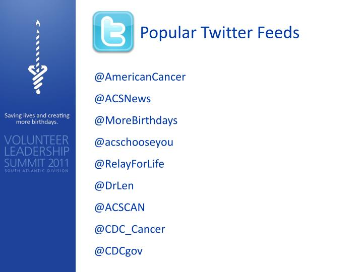 Popular Twitter Feeds