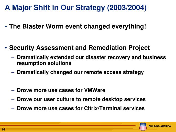 A Major Shift in Our Strategy (2003/2004)