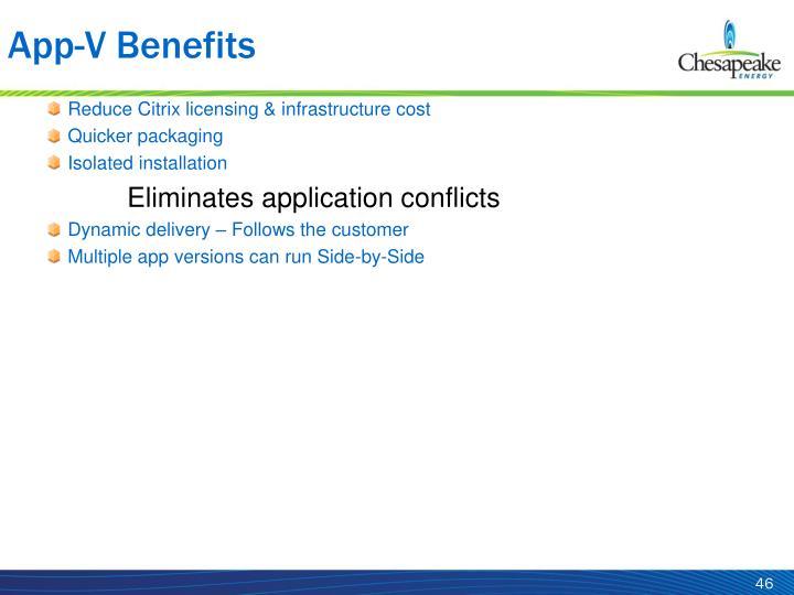 App-V Benefits
