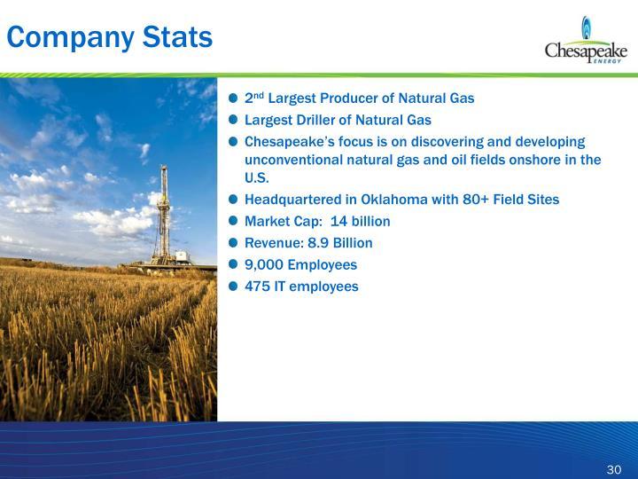 Company Stats