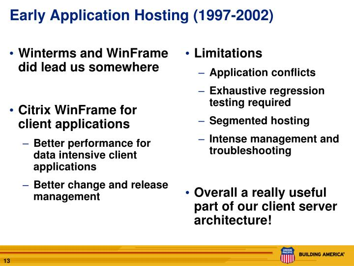 Early Application Hosting (1997-2002)