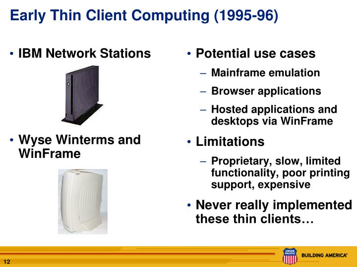 Early Thin Client Computing (1995-96)